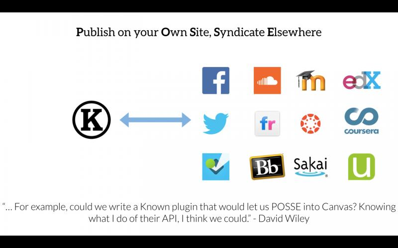 Publish on your Own Site, Syndicate Elsewhere (one of my slides from #reclaimyourdomain). #indieweb