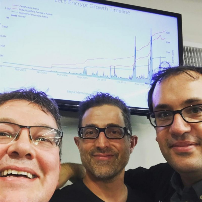 #indieweb Homebrew Website Club meetup. The graph behind us is Let's Encrypt installations.